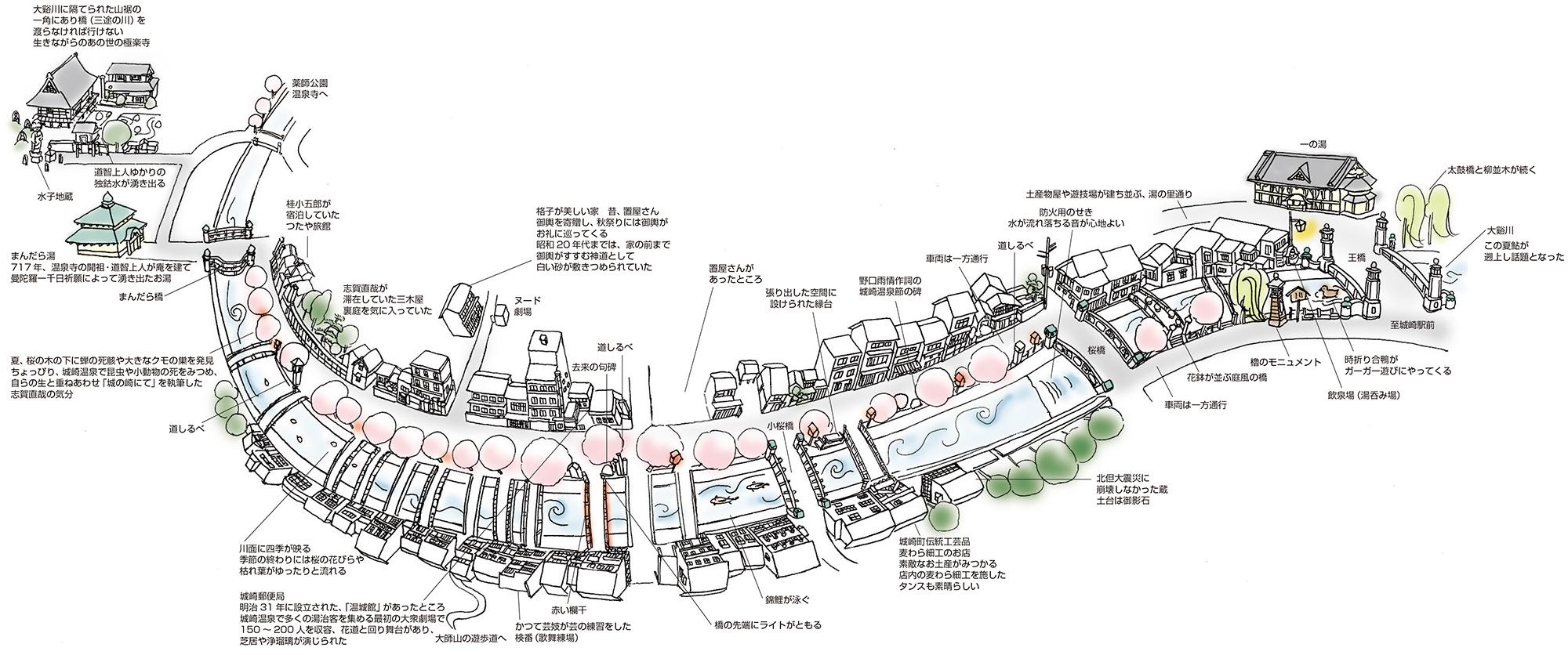 大谿川のせせらぎ木屋町通り<豊岡市城崎町湯島>(Vol.42/2001年11月発行)