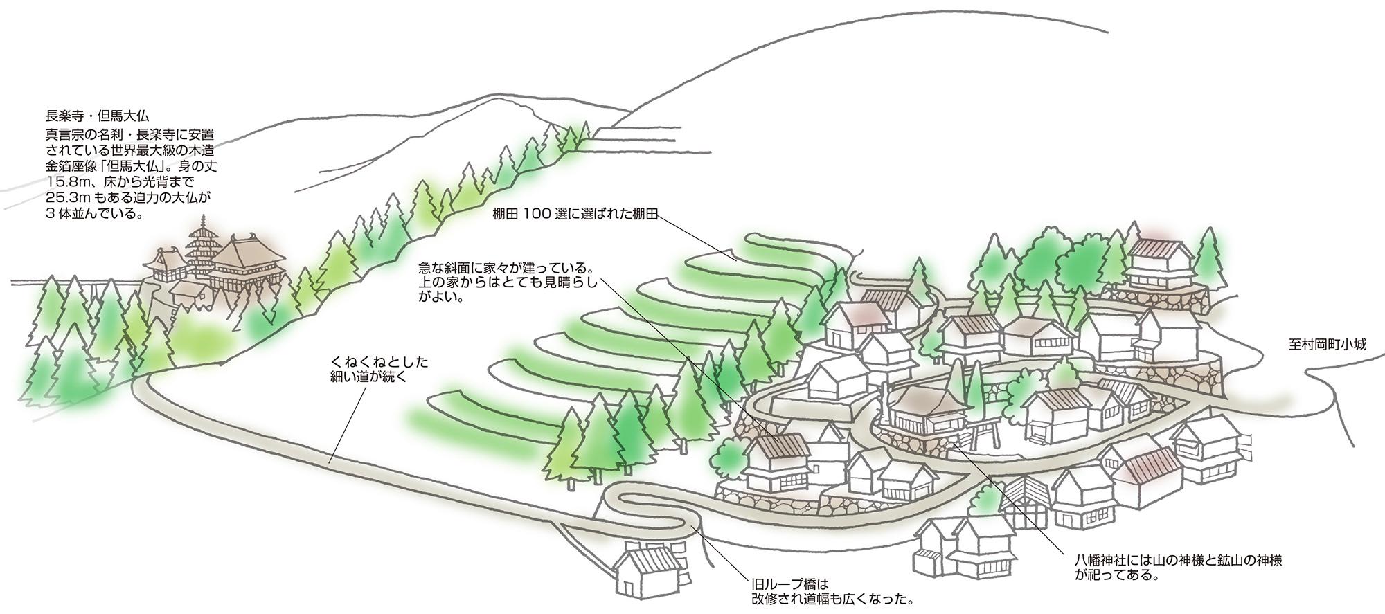 棚田100選に選ばれた里<香美町村岡区和佐父>(Vol.47/2003年7月発行)